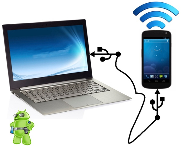 tethering-android